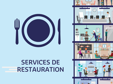 Services de restauration